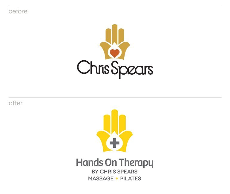 Hands On Therapy By Chris Spears